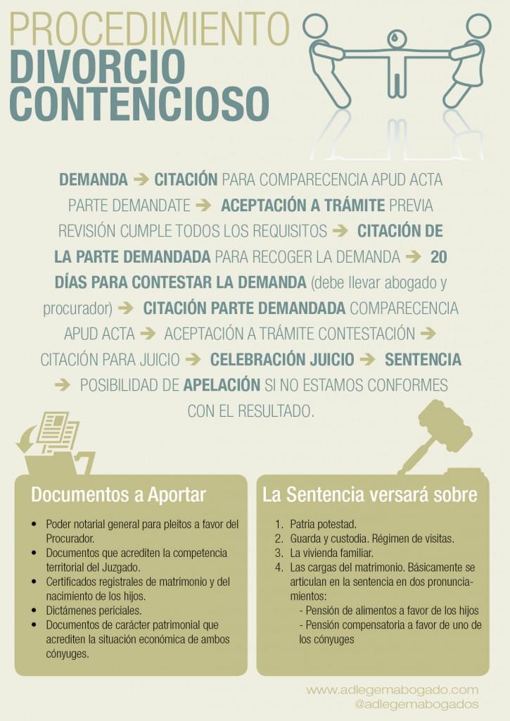 adlegem-infografia-divorcio-contencioso
