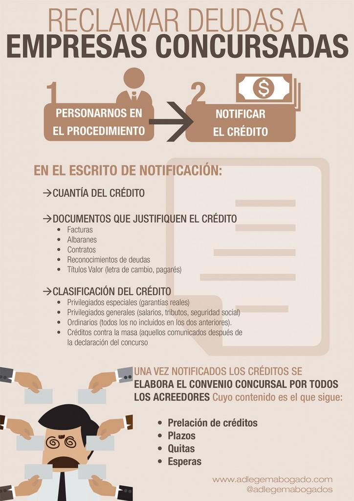 adlegem-infografia-reclamar-deudas-a-empresas-concursadas